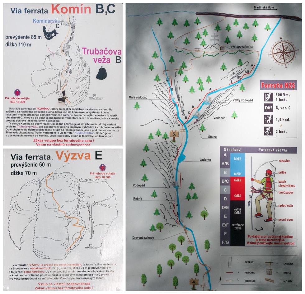 Porovnanie nákresov ciest – vpravo nad sebou zo Skalky, vpravo z Ferraty HZS na Martinské hole